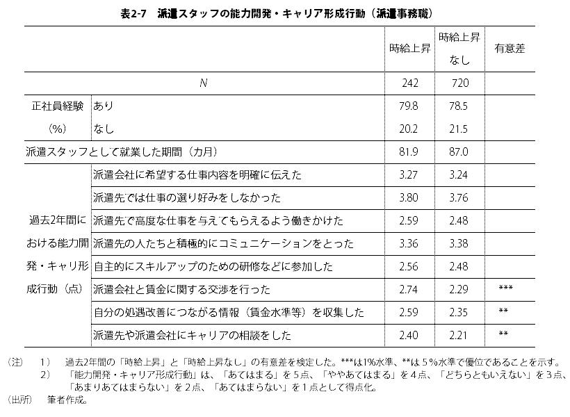 column-03-01